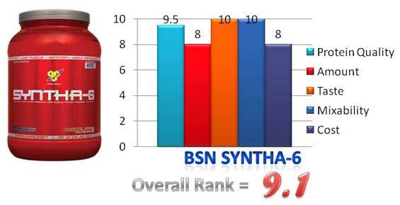 bsnsyntha6