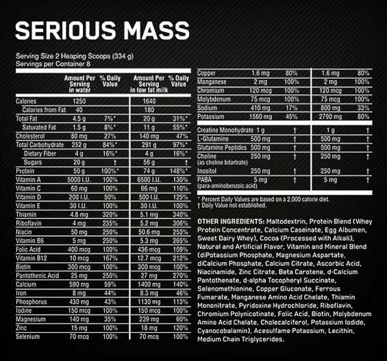 serious-mass-facts